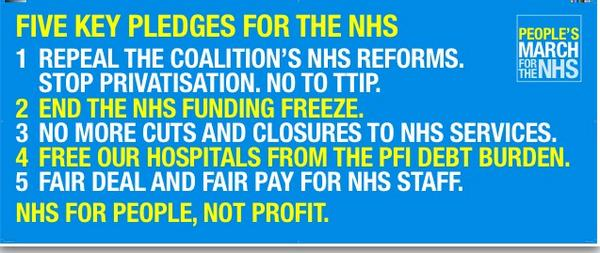 NHS demands